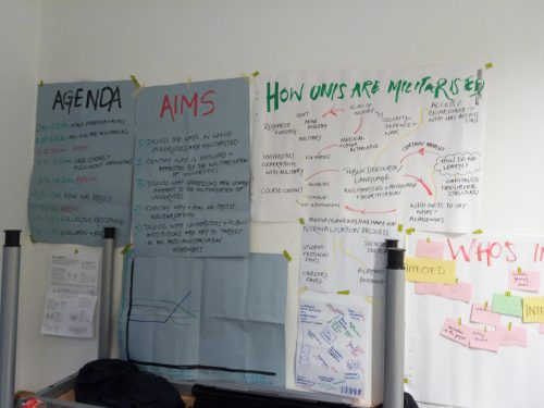 image of various flipchart paper from activities of the workshop stuck on a white wall